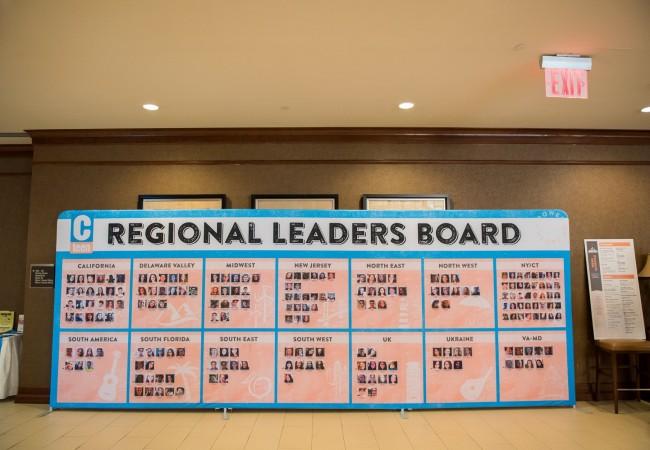 CTeen's 5th annual leadership retreat